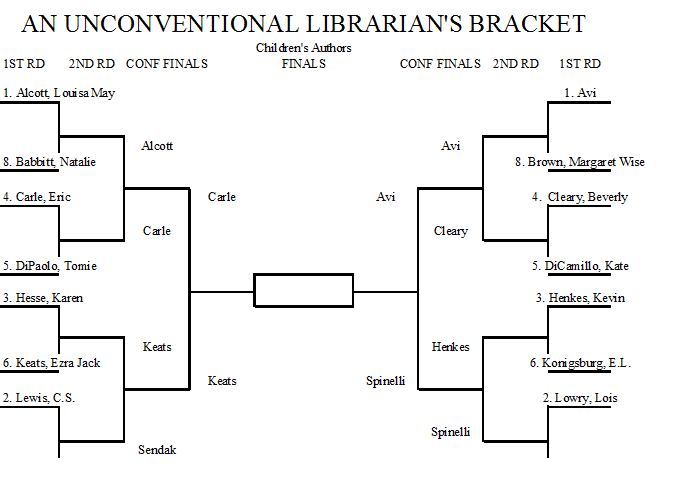 Unconventional Librarian Bracket