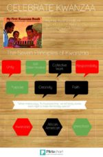 Let's Celebrate Kwanzaa! Infographic