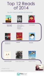 2014 in Review: My Top 12 Books of 2014