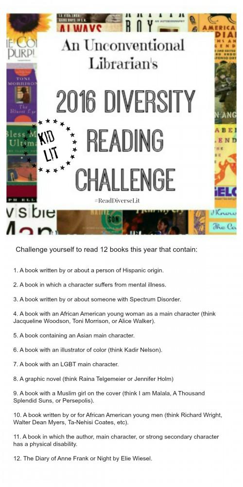 Diversity 2016 Reading ChallengeKIDLITSTAMP