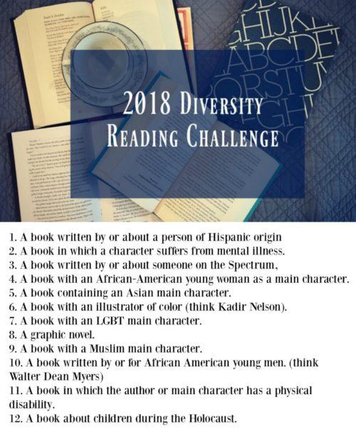 Diversity Reading Challenge